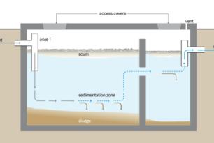 Къде да поръчаме почистване на септични ями?